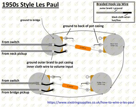 Image Les Paul Wiring Kit Long Shaft