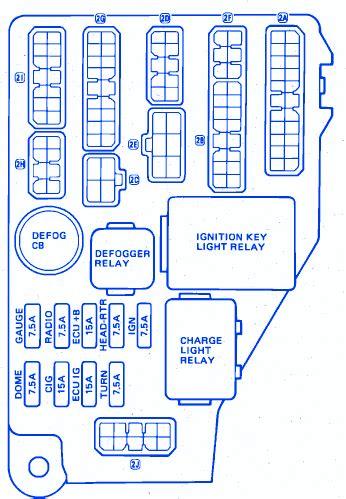 toyota celica gts   main fuse boxblock circuit breaker diagram carfusebox