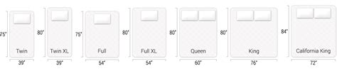 size futon mattress dimensions futonland sizing charts for mattresses and futon