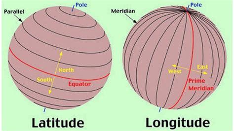 Eastside Geography Latitude & Longitude