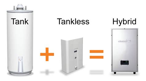 Hybrid Water Heater Diagram by Tankless Water Heaters Can Save You You Money Ags Services