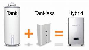 Tankless Water Heaters Can Save You You Money