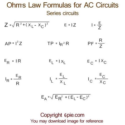 Circuit Formula Electrical Ohms Law