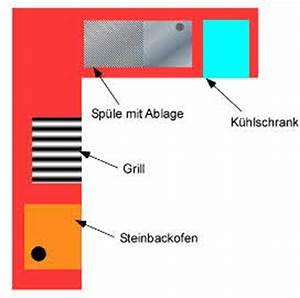 Gartenküche Selber Bauen Bauplan : au enk che selber bauen ~ Eleganceandgraceweddings.com Haus und Dekorationen