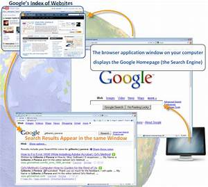 The Difference Between A Browser And A Search Engine