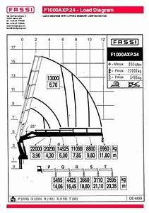 Fassi F1000 Axp 24 100 Ton Articulating Crane Mounted On