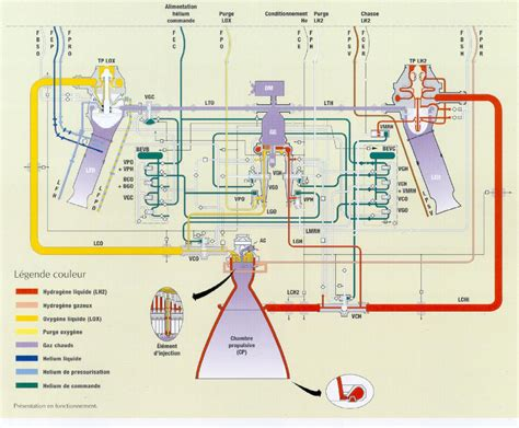 chambre a gaz ariane 5 le moteur vulcain