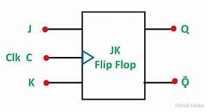 What Is Jk Flip Flop  Circuit Diagram  U0026 Truth Table