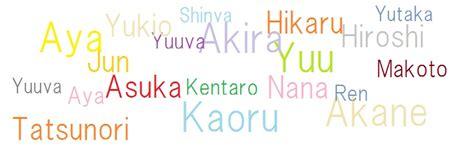 japanese anime names top 20 popular anime names for boys and on mal