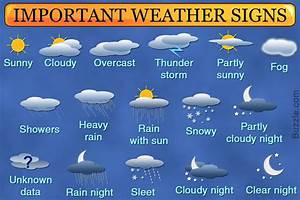 A Detailed List of All Weather Symbols and Their Exact ...