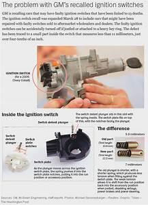 Ignition Switch Recall -- New Keys  - Gm Forum