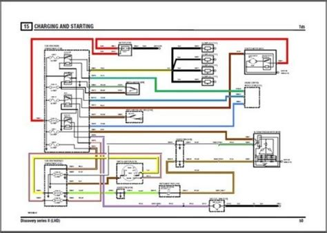 land rover discovery  electrical wiring diagram tradebit