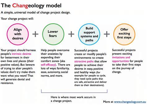 essence  changeology