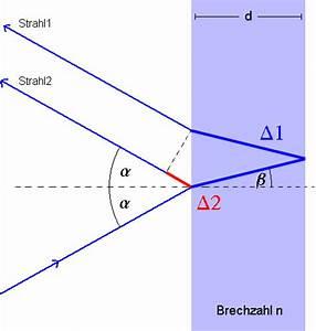 Einfallswinkel Berechnen : koh renz wichtige voraussetzung f r die interferenz von lichtwellen chemgapedia ~ Themetempest.com Abrechnung