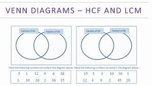 Factors  Hcf  Multiples  Lcm  Product Of Prime Factors