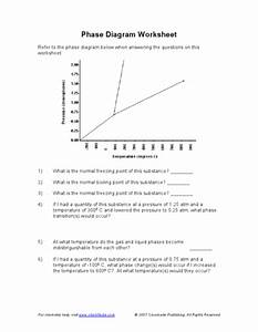 Phase Diagram Worksheet Worksheet For 9th