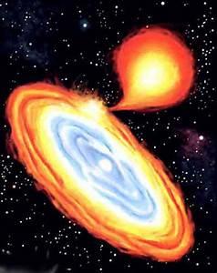 Supernovae - Crystalinks