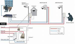 20 New Samsung Security Camera Wiring Diagram
