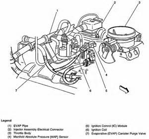Fuel Gauge Pegs 3 Oclock Towards Passenger And No Spark No