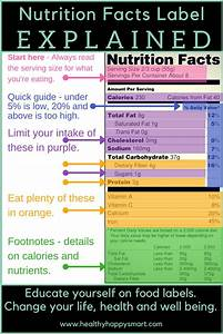 How To Read Food Labels   Nutrition Facts  U2022 Healthy Happy Smart