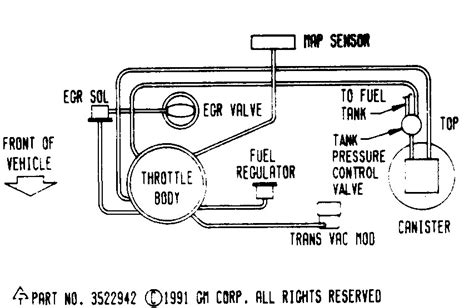 Vaccum Diagrams There Anyway Can Get Diagram