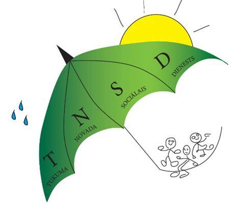 logo-1.png | Tukuma Novada Sociālais Dienests