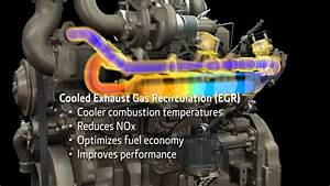 John Deere Interim Tier 4 Diesel Engine Technologies