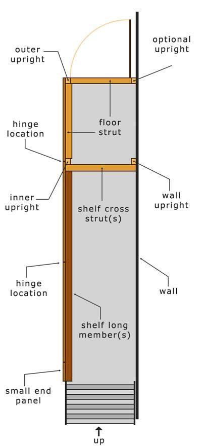 build   stairs cupboard   stairs storage diy doctor