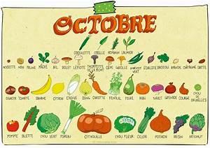 Quel Legume Planter En Septembre : calendrier octobre legumes de saison automne fle lexique ~ Melissatoandfro.com Idées de Décoration