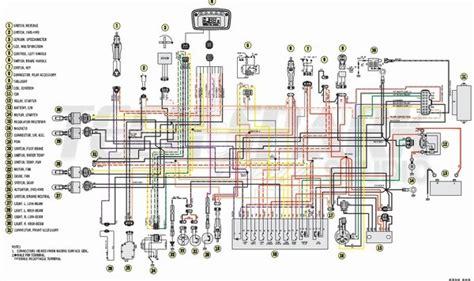 2008 polaris sportsman 500 wiring diagram pdf somurich com