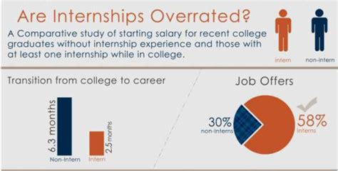 graphic design internship internship opportunity infographics toronto graphic