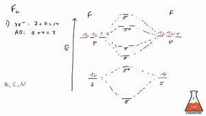 Mo Diagram  2 - F2