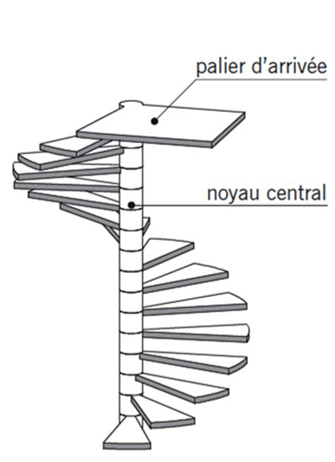 escaliers cours et exercices
