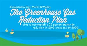 Infographic: Maryland's Greenhouse Gas Reduction Bill Sets ...