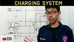 Sistem Pengisian  Charging System  Konvensional   Komponen