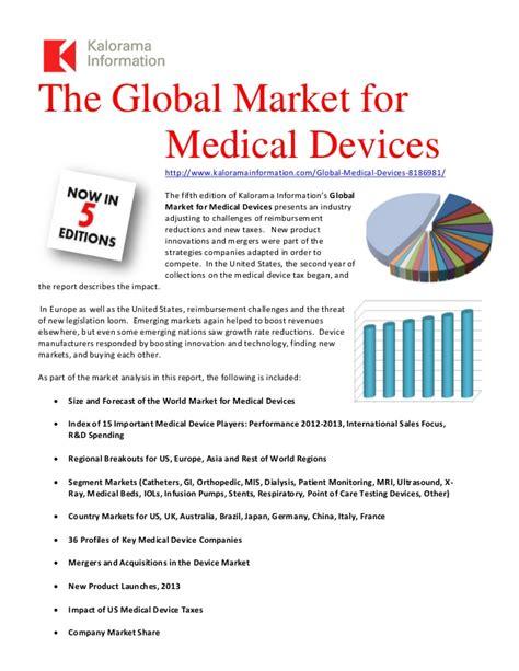 Kalorama Information Report - Global Market for Medical ...