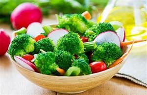 Essen Berechnen : kalorienverbrauch berechnen funktioniert das eigentlich ~ Themetempest.com Abrechnung