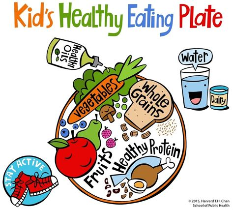 harvard where s the cookie it s not about nutrition 283 | KidsHealthyEatingPlate Jan2016 1024x923