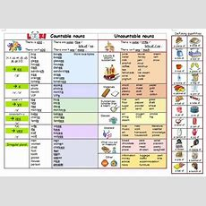 Countable And Uncountable Nouns  Edu  Pinterest  Pets, Esl And Pictures
