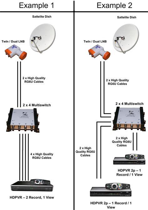 installation xtraview installation manual