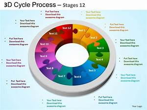 3d Cycle Process Flowchart Stages 12 Style 3 Ppt Templates