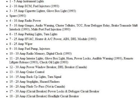 Chevy Cavalier Need Fuse Panel Diagram For