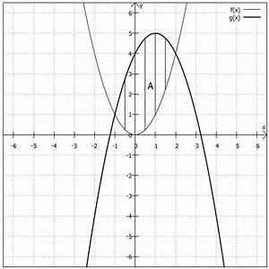 Schnittpunkt Zweier Parabeln Berechnen : ilias ~ Themetempest.com Abrechnung