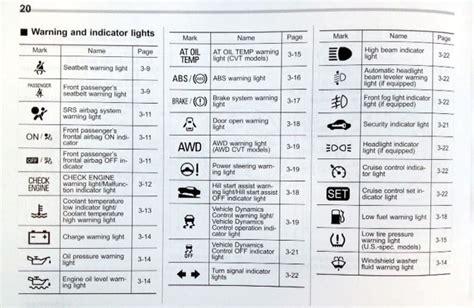 subaru dash lights meaning subaru impreza warning lights decoratingspecial