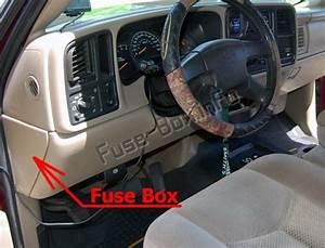 Fuse Box Diagram Chevrolet Silverado  Mk1  1999