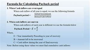 Payback Period Method