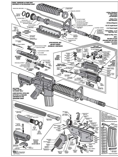 Ar 15 Assembly Diagram by Description Of Each Part Of The Ar15 The Beginners Ar15