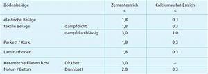 Estrich Dicke Fußbodenheizung : aufheizung von estrichen funktionsheizen nach din en ~ Lizthompson.info Haus und Dekorationen