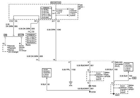 Wiring Diagram Lincoln Mkz Auto