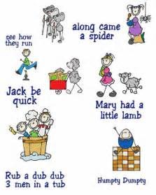 Thanksgiving Nursery Rhymes by Nursery Rhymes Fairychildren World